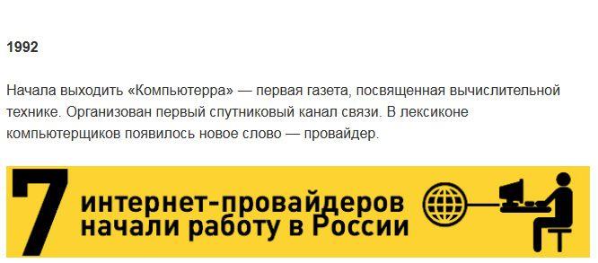 Эволюция рунета (24 картинки)